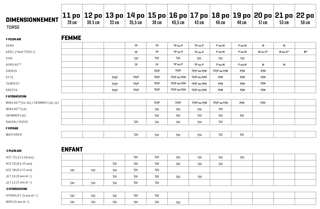 Dimensions des sacs à dos pour femmes ou enfants